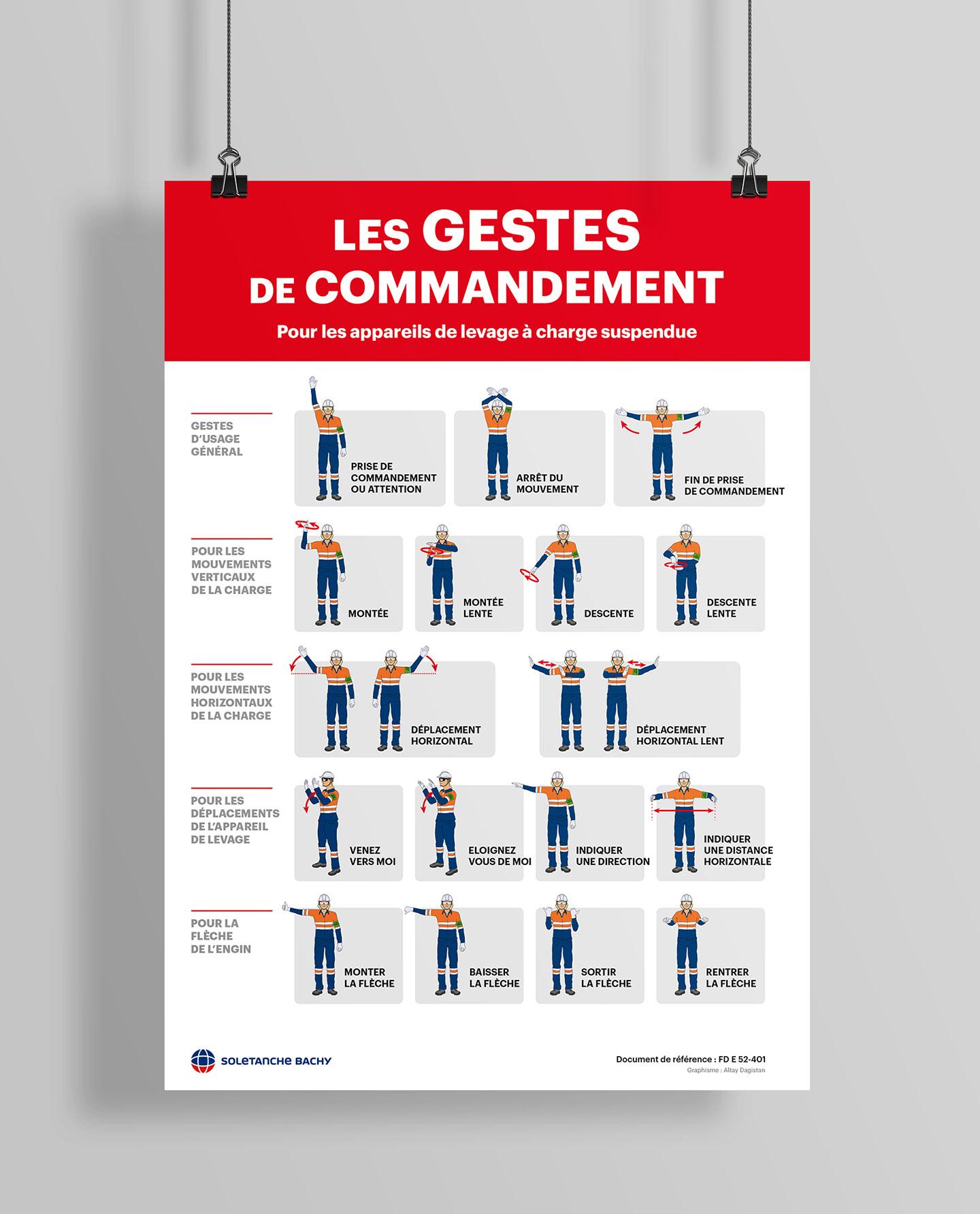 Affiche gestes de commandement QHSE